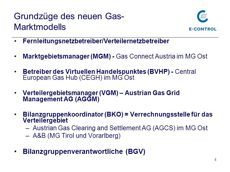 Grundzüge des neuen Gas-Marktmodells
