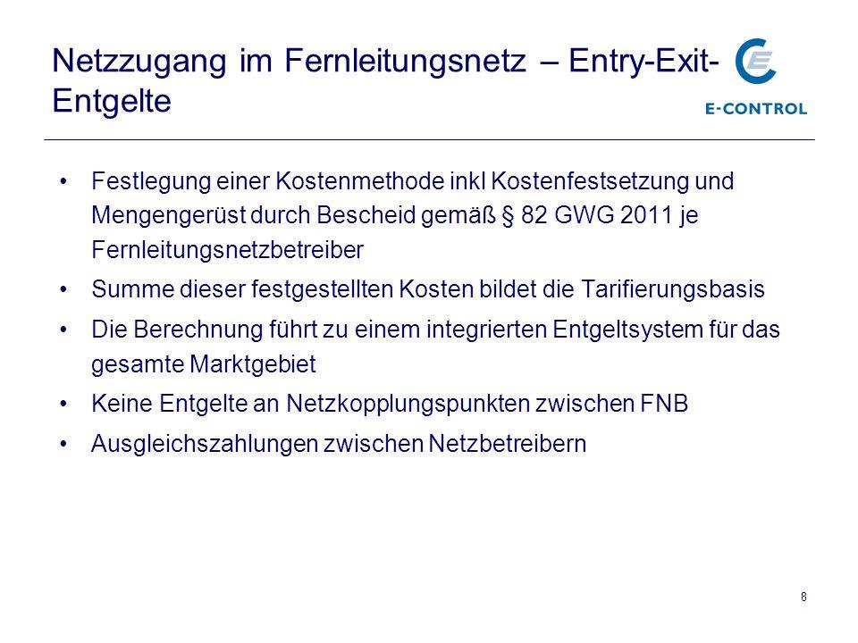 Netzzugang im Fernleitungsnetz – Entry-Exit-Entgelte