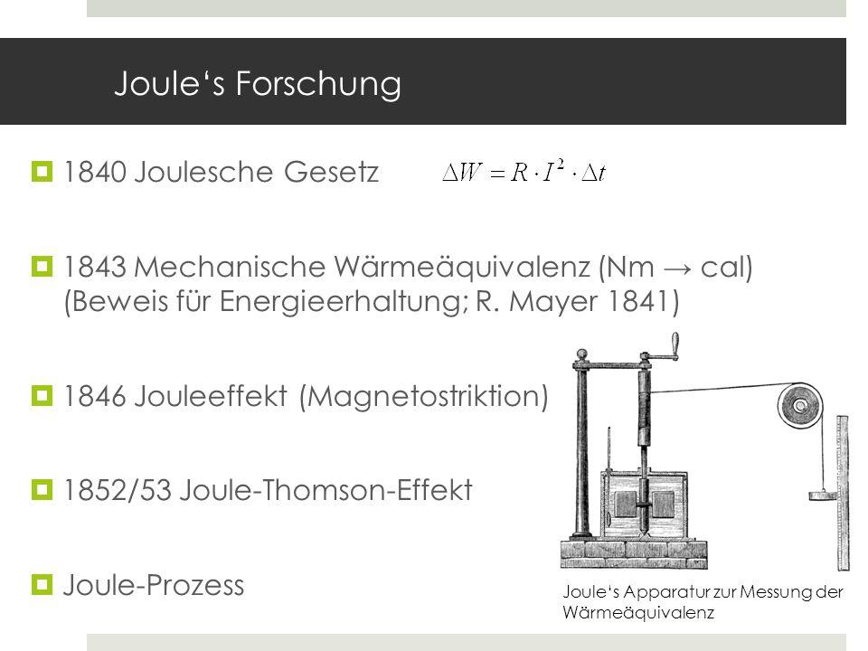 Joule's Forschung 1840 Joulesche Gesetz