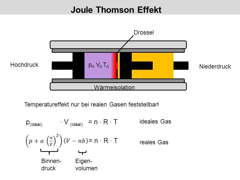Joule Thomson Effekt p(ideal) ∙ V (ideal) = n ∙ R ∙ T = n ∙ R ∙ T