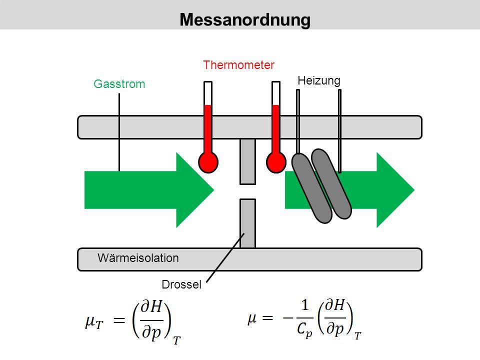 Messanordnung Thermometer Heizung Gasstrom Wärmeisolation Drossel