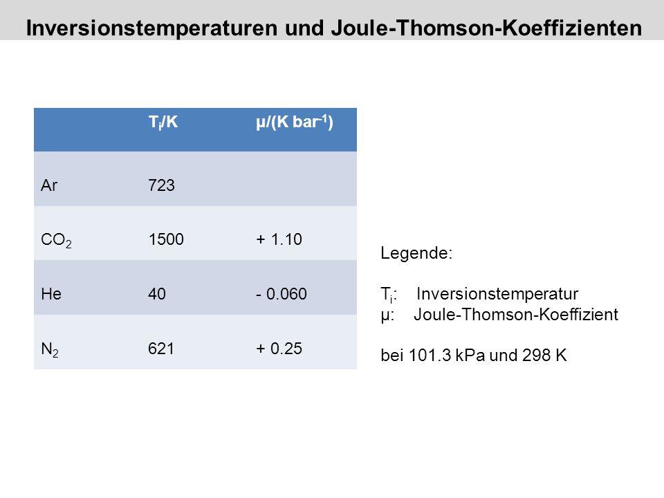 Inversionstemperaturen und Joule-Thomson-Koeffizienten