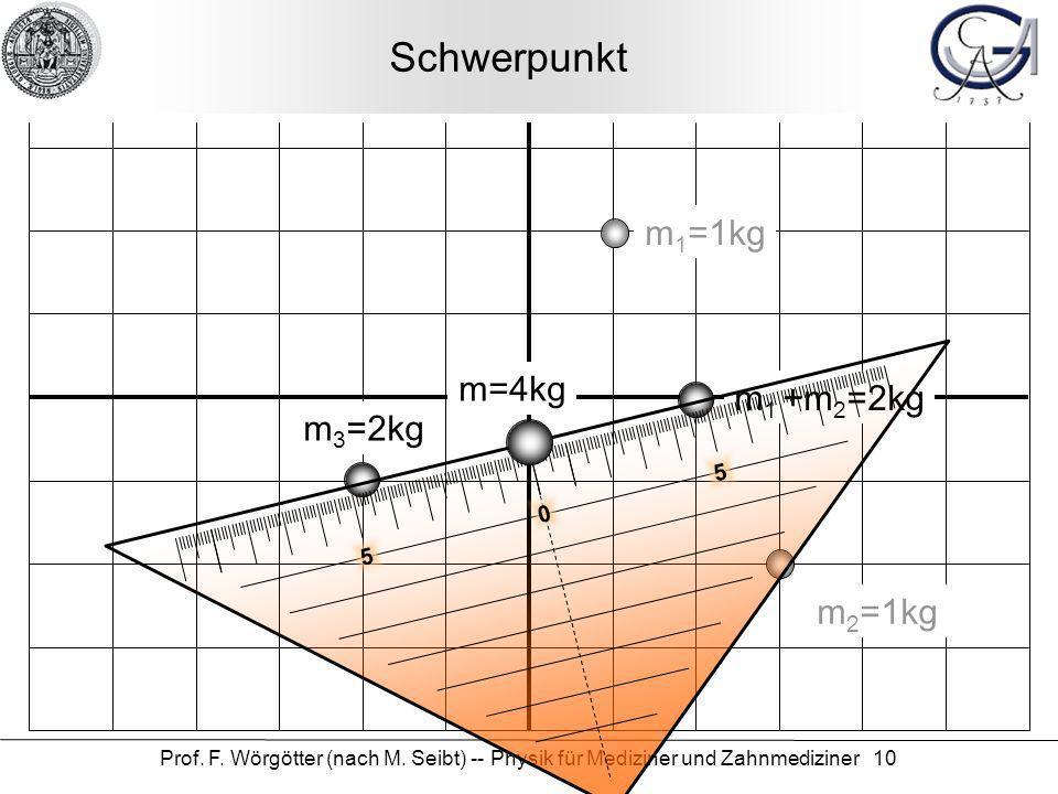 Schwerpunkt m1=1kg m=4kg m1 +m2=2kg m3=2kg m2=1kg 5