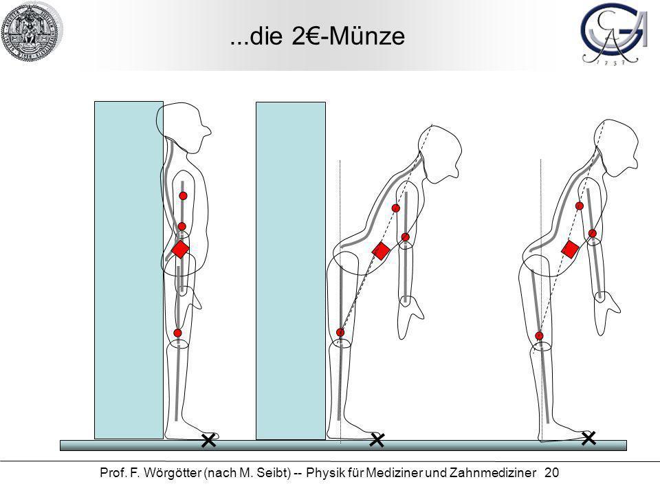 ...die 2€-Münze Prof. F. Wörgötter (nach M. Seibt) -- Physik für Mediziner und Zahnmediziner 20