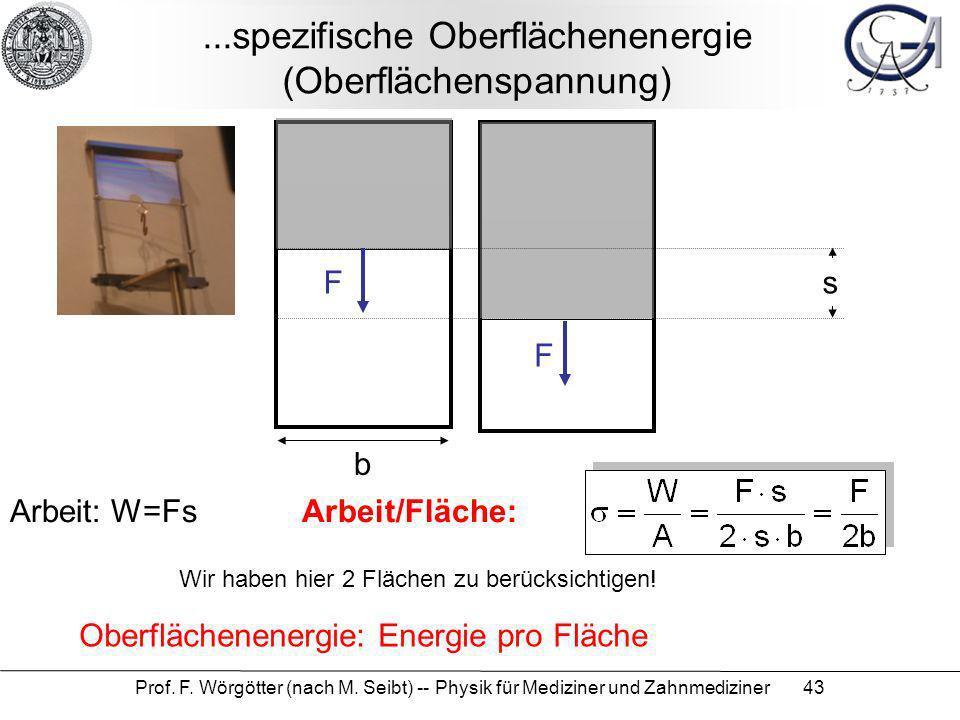 ...spezifische Oberflächenenergie