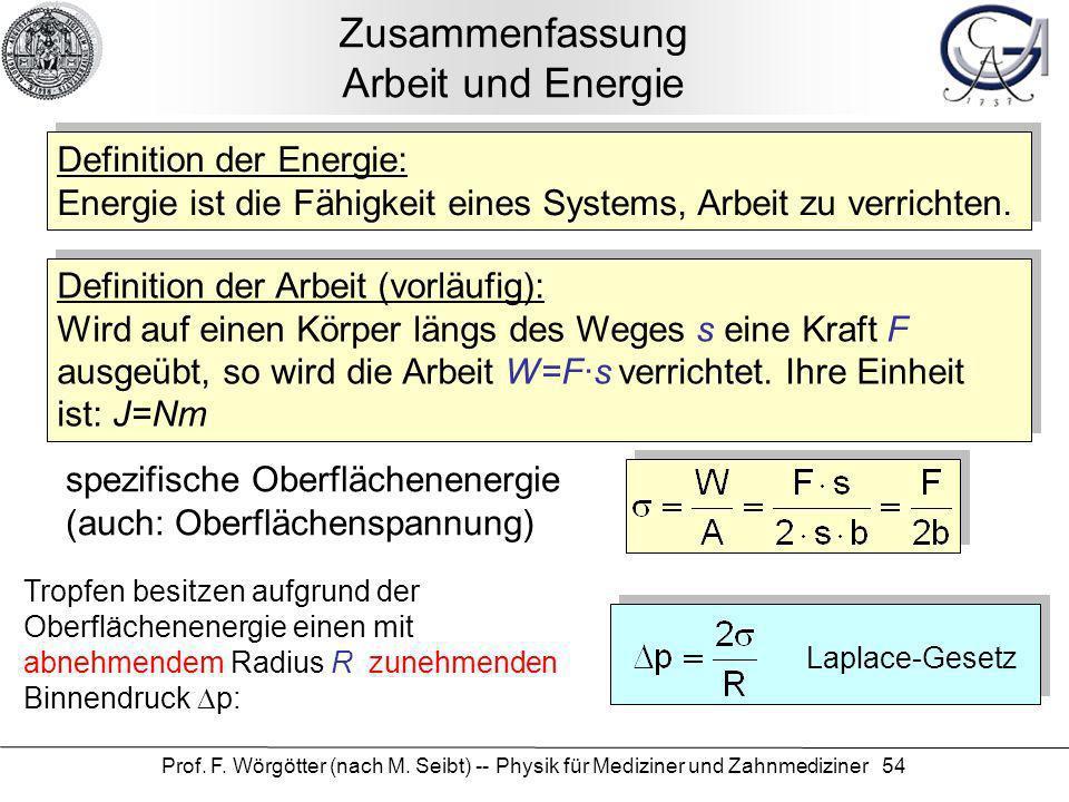 Zusammenfassung Arbeit und Energie
