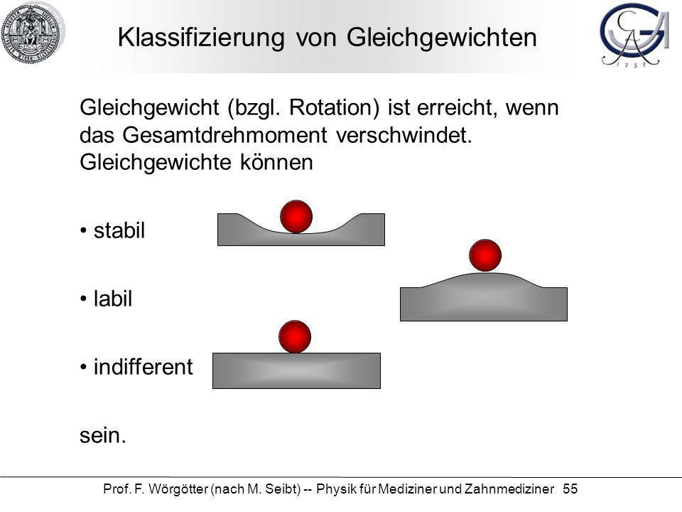 Klassifizierung von Gleichgewichten