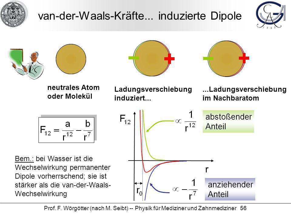 van-der-Waals-Kräfte... induzierte Dipole