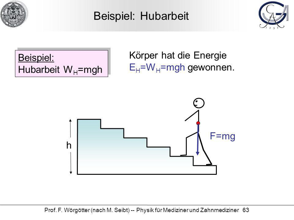 Beispiel: Hubarbeit Körper hat die Energie EH=WH=mgh gewonnen.