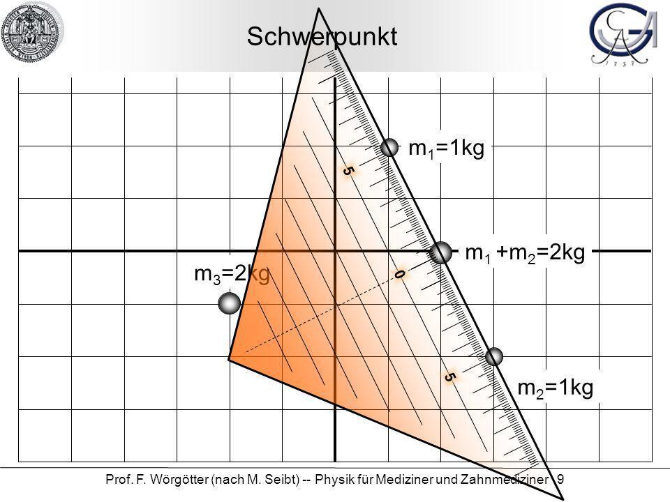 Schwerpunkt m1=1kg m1 +m2=2kg m3=2kg m2=1kg 5