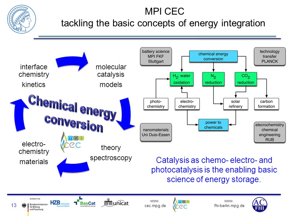 MPI CEC tackling the basic concepts of energy integration