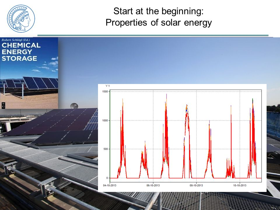 Start at the beginning: Properties of solar energy