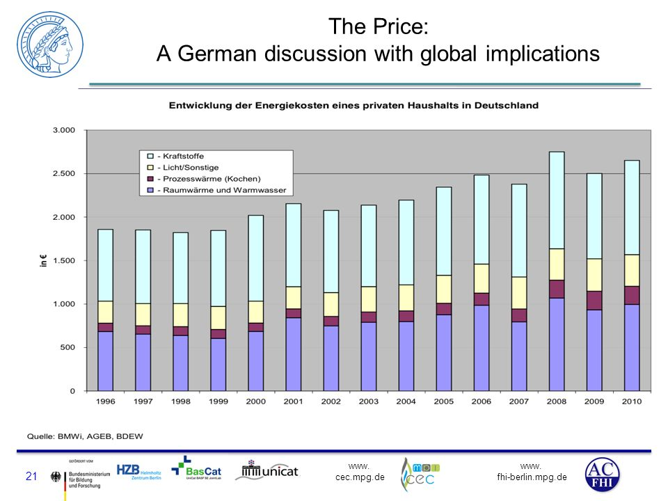 The Price: A German discussion with global implications