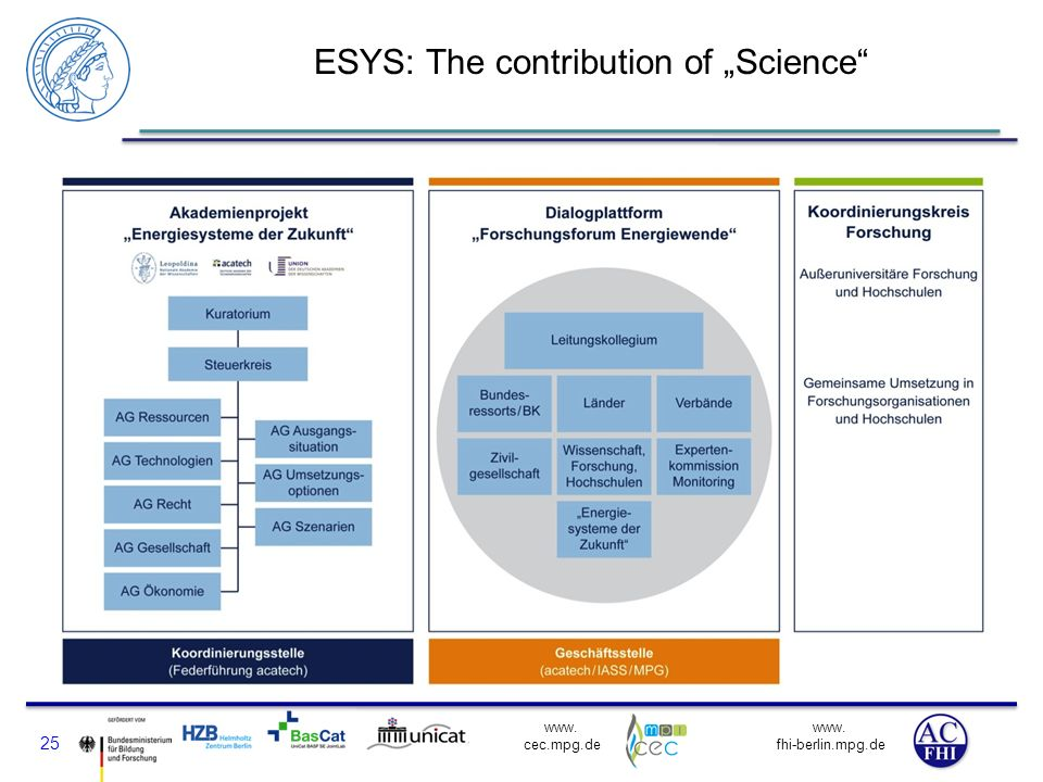 "ESYS: The contribution of ""Science"