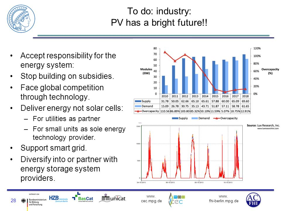 To do: industry: PV has a bright future!!