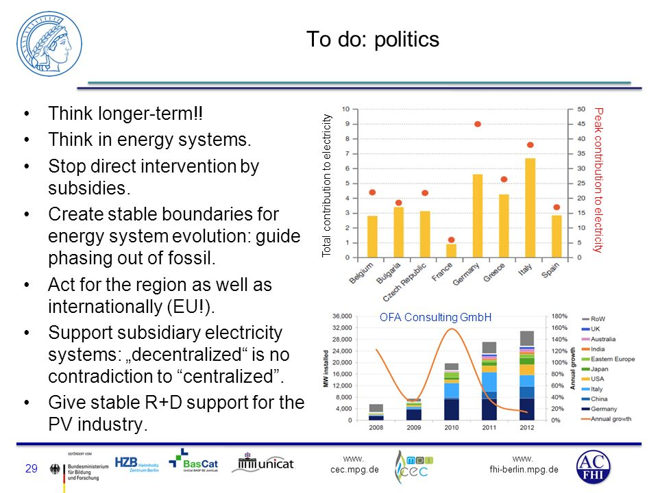 To do: politics Think longer-term!! Think in energy systems.