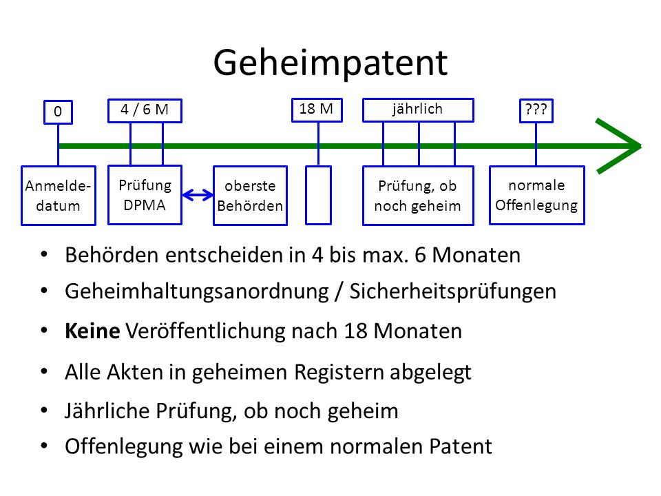 Geheimpatent Behörden entscheiden in 4 bis max. 6 Monaten