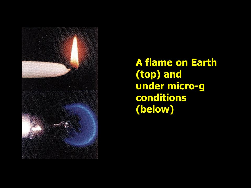 A flame on Earth (top) and