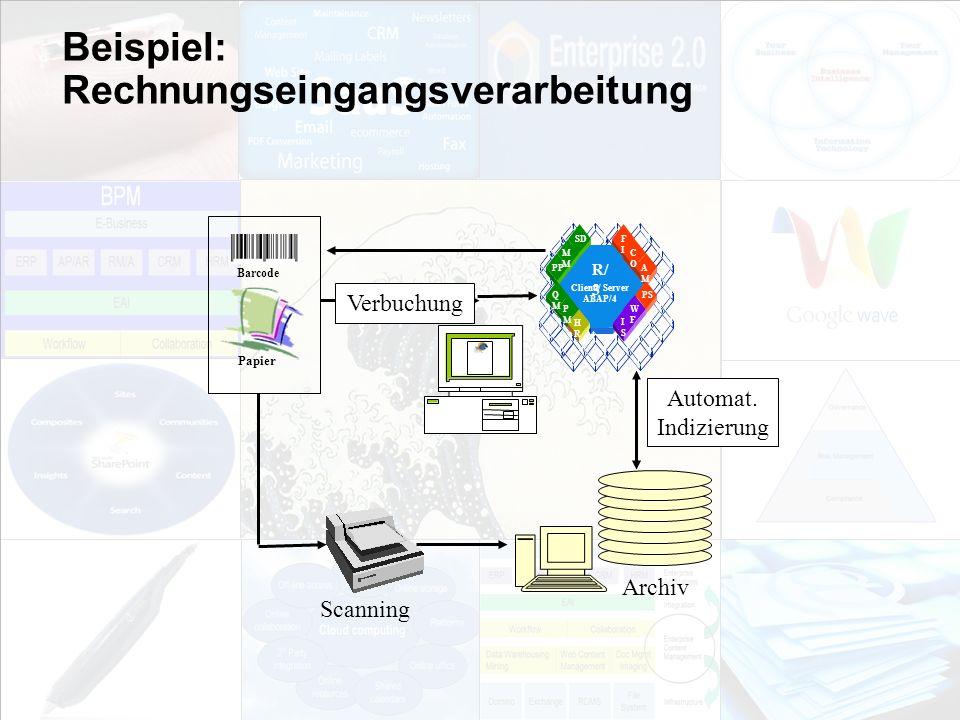 Beispiel: Rechnungseingangsverarbeitung