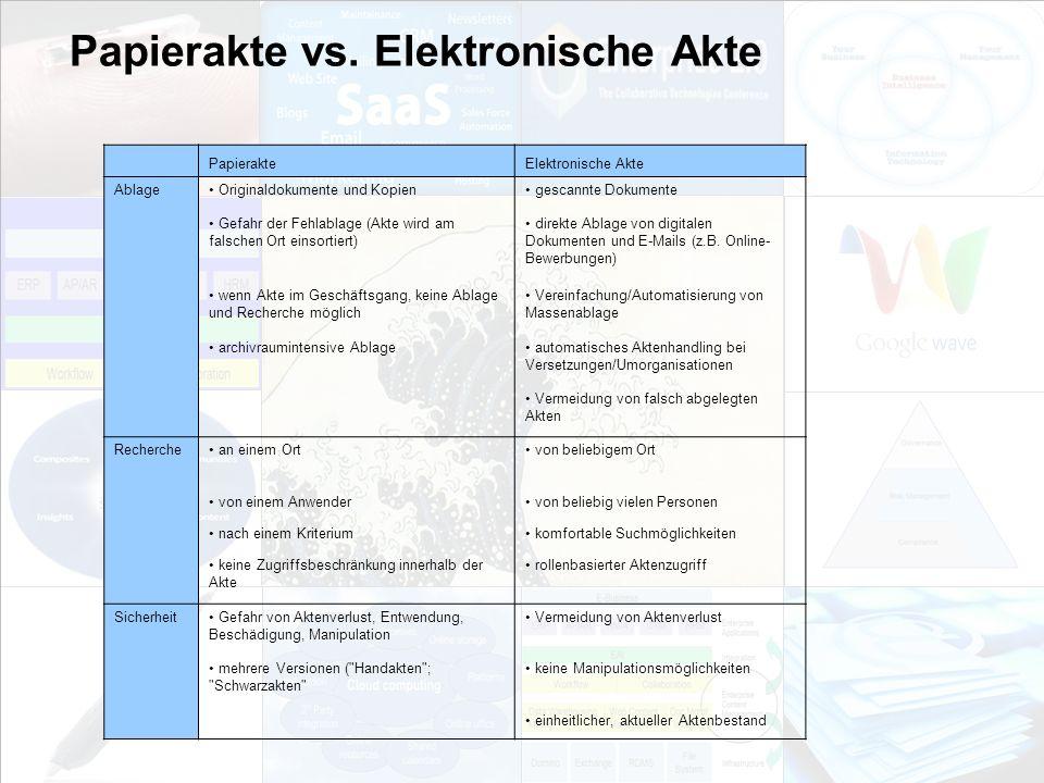 Papierakte vs. Elektronische Akte