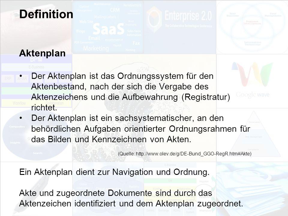 Definition Aktenplan.