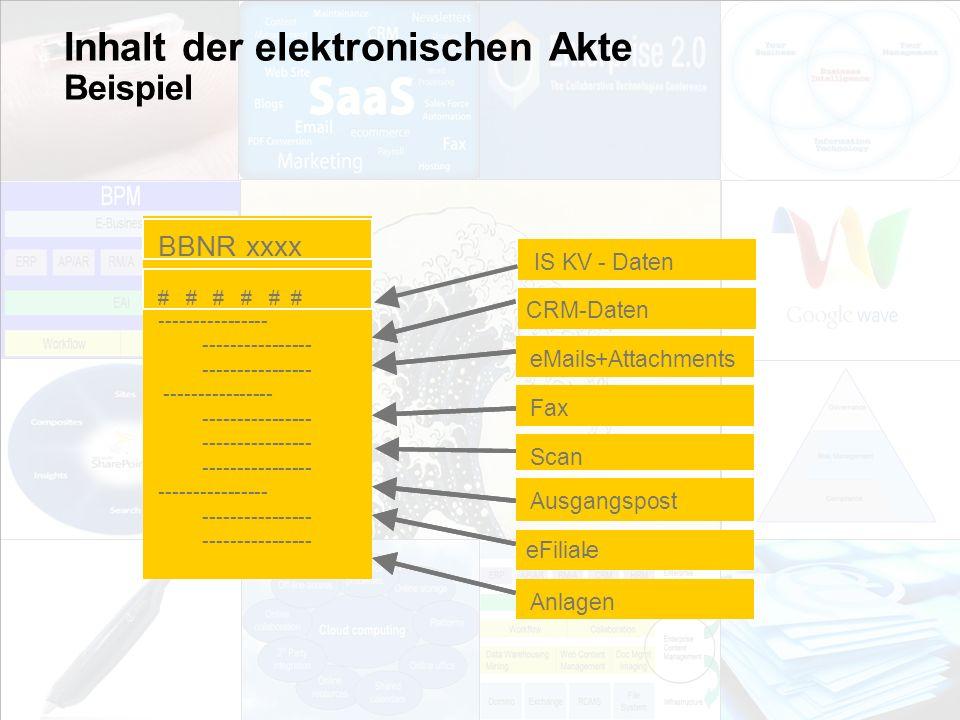 Inhalt der elektronischen Akte Beispiel