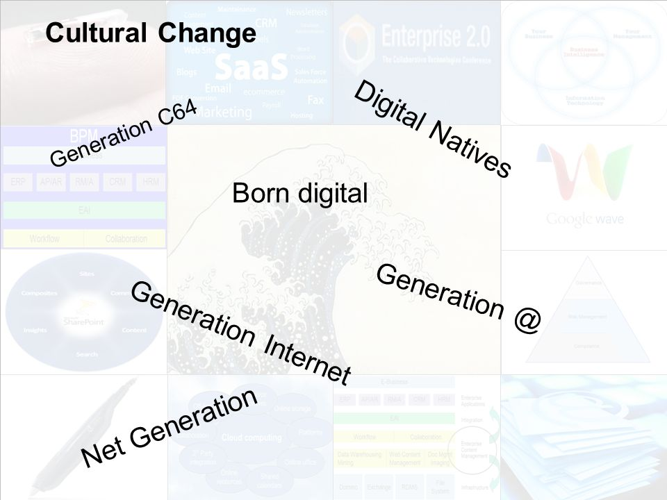 Cultural Change Digital Natives Born digital
