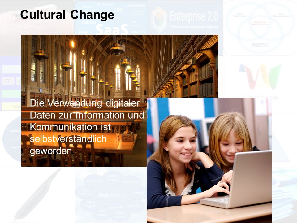 Cultural Change Die Verwendung digitaler Daten zur Information und Kommunikation ist selbstverständlich geworden.