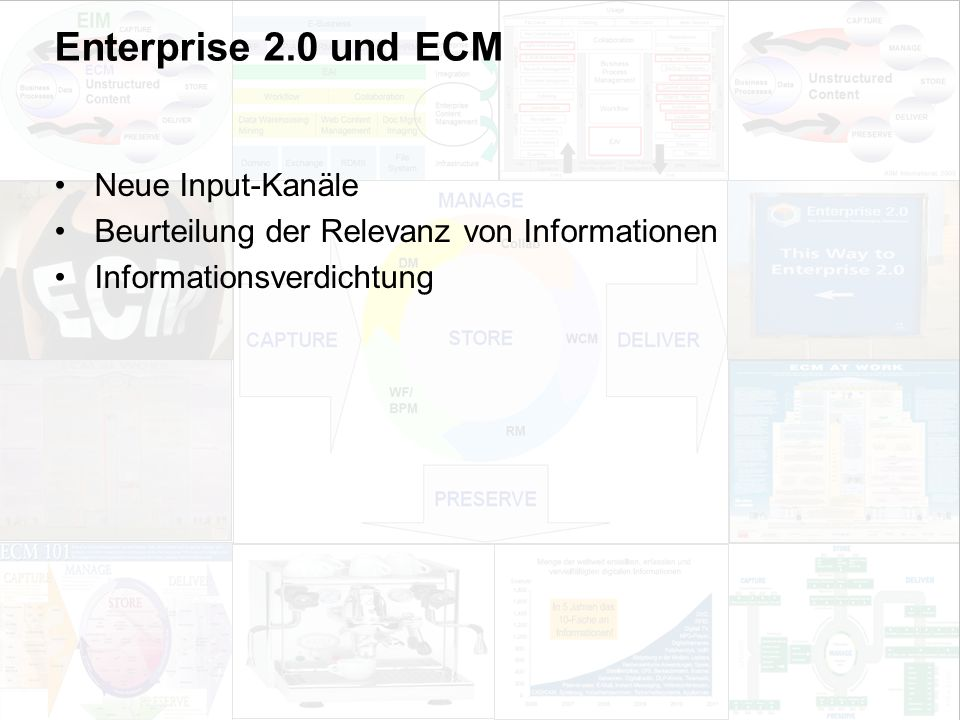 Enterprise 2.0 und ECM Neue Input-Kanäle