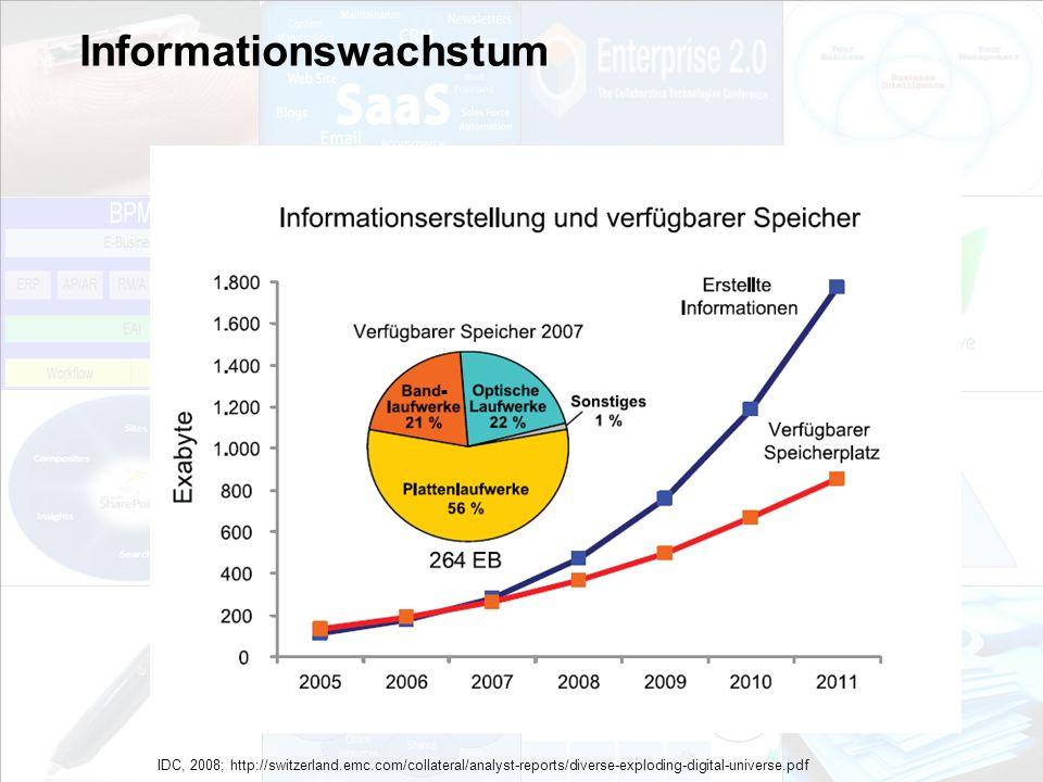 Informationswachstum