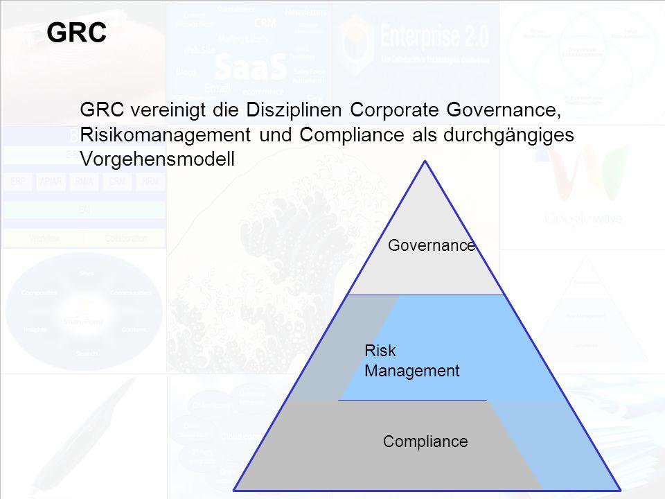 GRC GRC vereinigt die Disziplinen Corporate Governance,