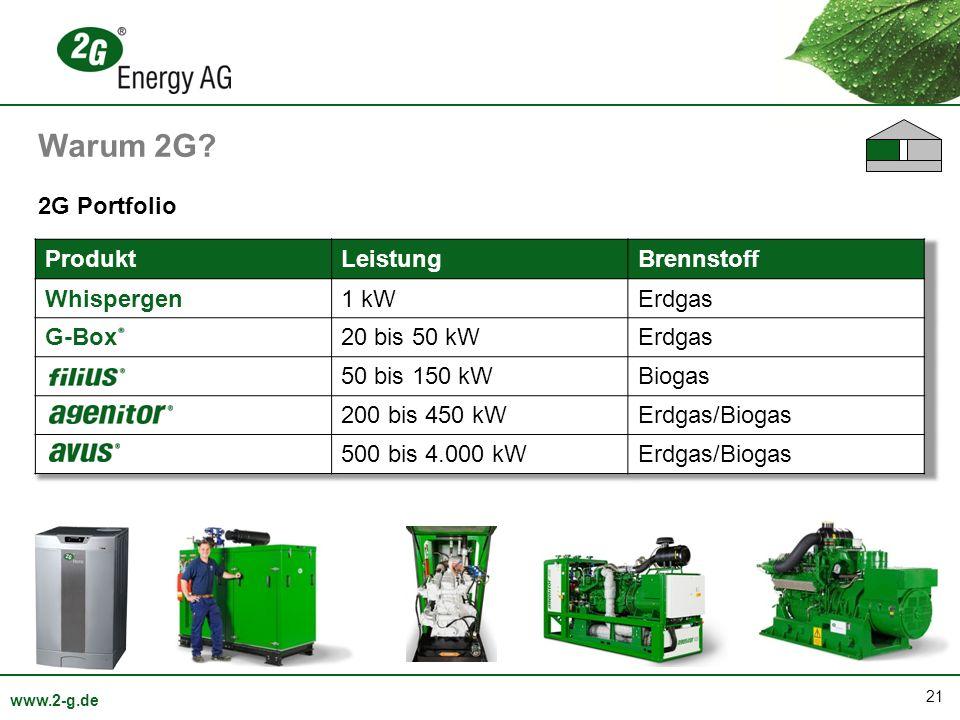 Warum 2G 2G Portfolio Produkt Leistung Brennstoff Whispergen 1 kW