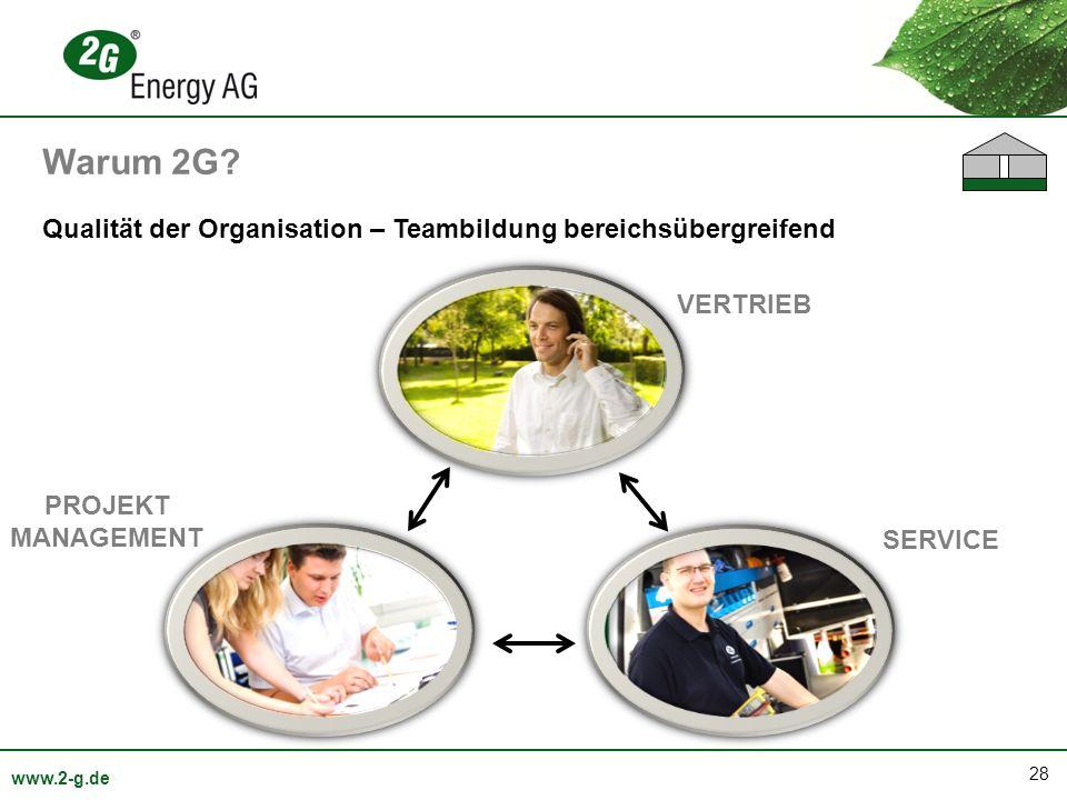 Warum 2G Qualität der Organisation – Teambildung bereichsübergreifend