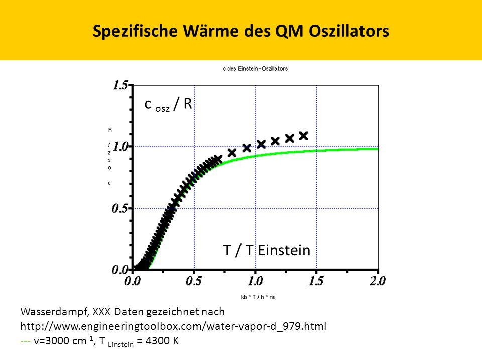 Spezifische Wärme des QM Oszillators