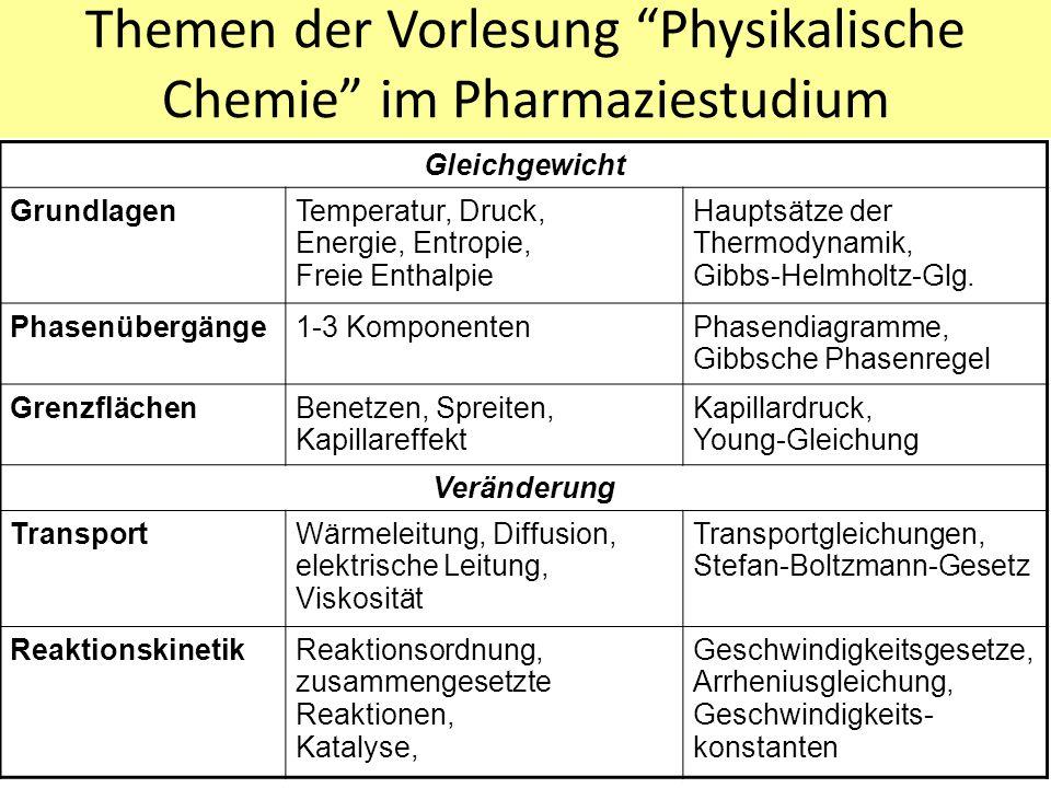 Themen der Vorlesung Physikalische Chemie im Pharmaziestudium