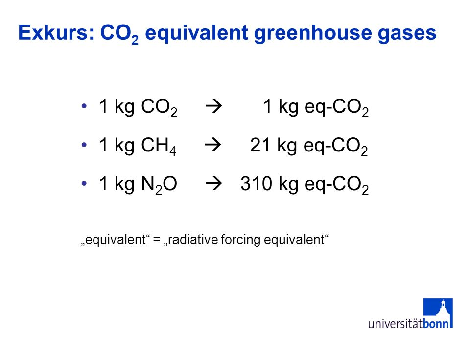 Exkurs: CO2 equivalent greenhouse gases
