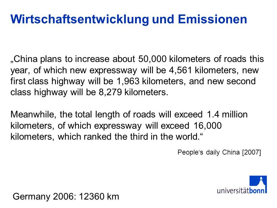 Wirtschaftsentwicklung und Emissionen