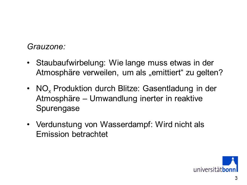 """Grauzone: Staubaufwirbelung: Wie lange muss etwas in der Atmosphäre verweilen, um als """"emittiert zu gelten"""