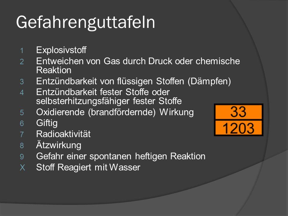 Gefahrenguttafeln Explosivstoff