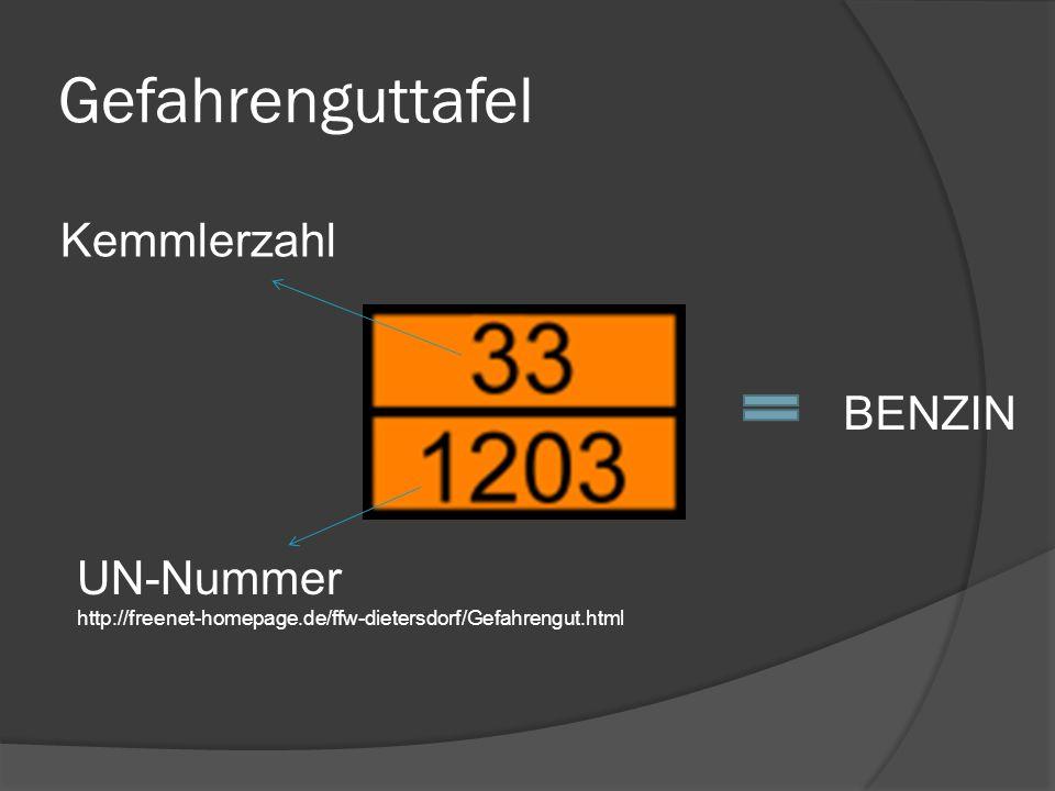 Gefahrenguttafel Kemmlerzahl BENZIN UN-Nummer
