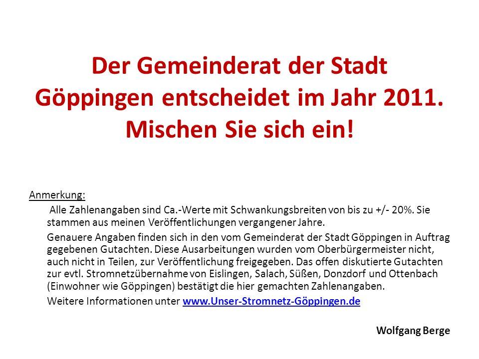 Der Gemeinderat der Stadt Göppingen entscheidet im Jahr 2011