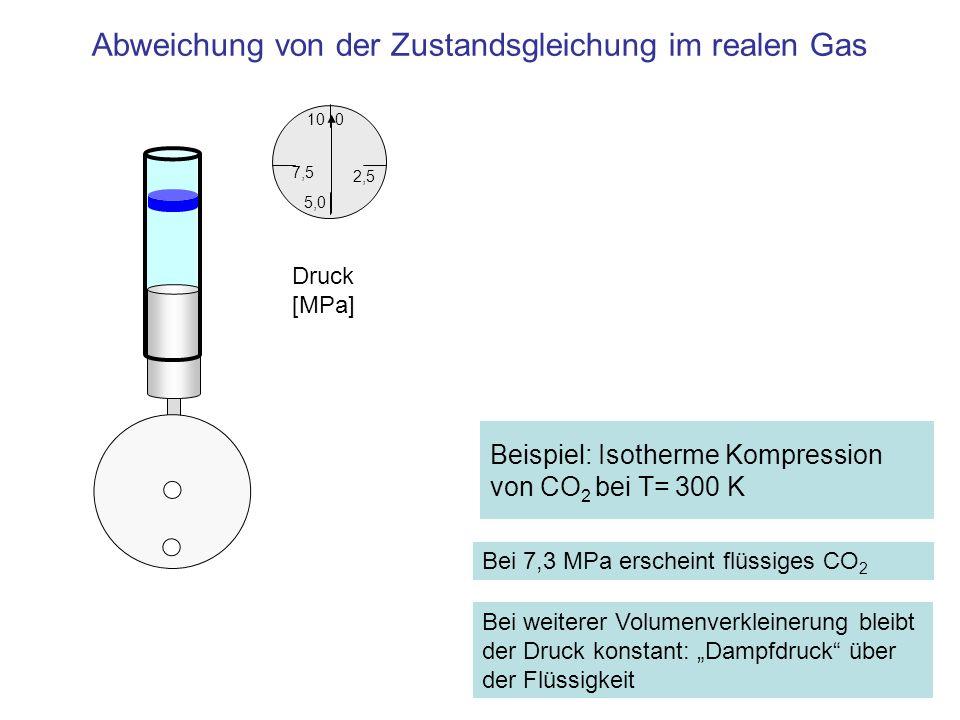 Beispiel: Isotherme Kompression von CO2 bei T= 300 K