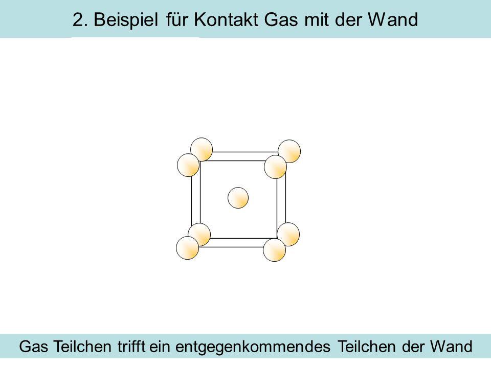 2. Beispiel für Kontakt Gas mit der Wand