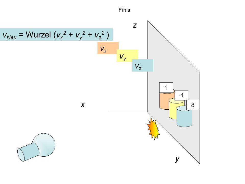 vNeu = Wurzel (vx2 + vy2 + vz2 )