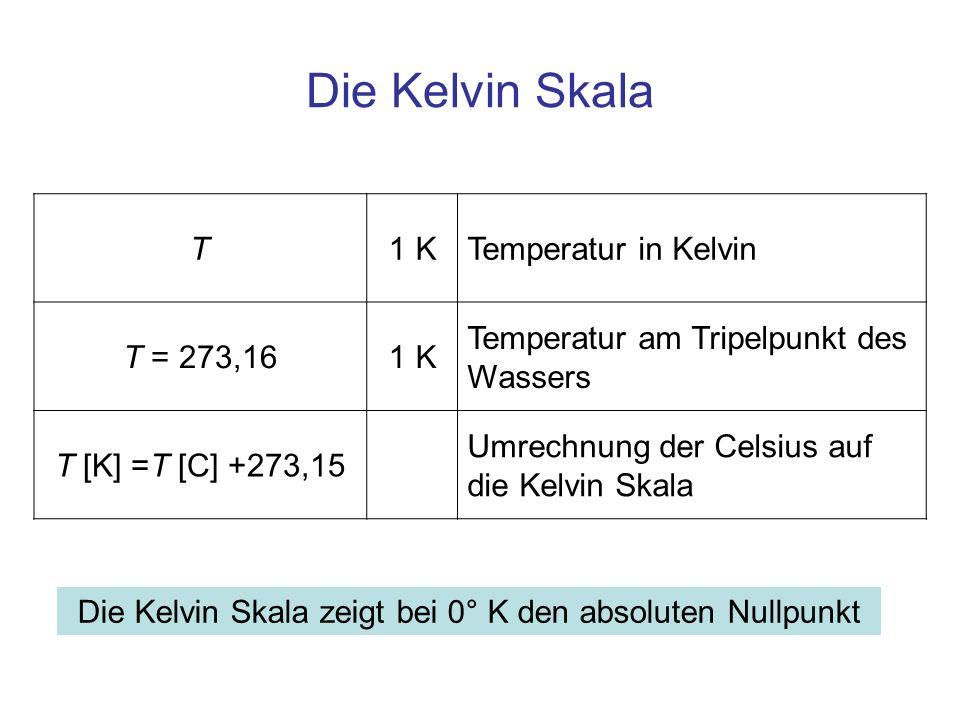 Die Kelvin Skala zeigt bei 0° K den absoluten Nullpunkt