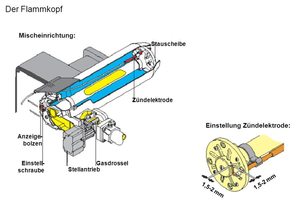 Der Flammkopf Mischeinrichtung: Einstellung Zündelektrode: Stauscheibe