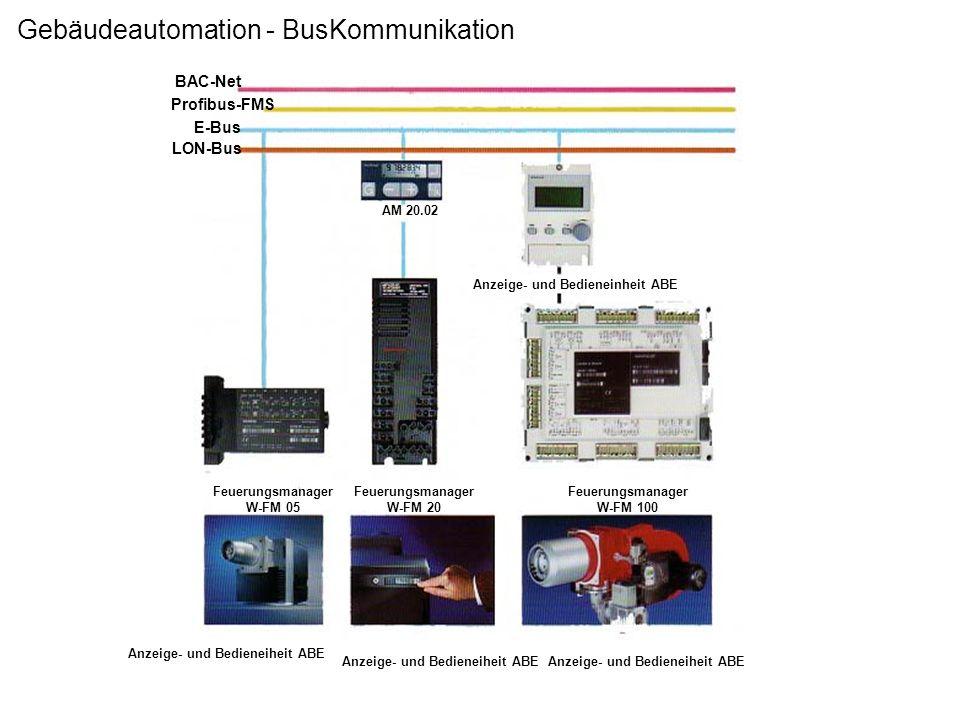 Gebäudeautomation - BusKommunikation