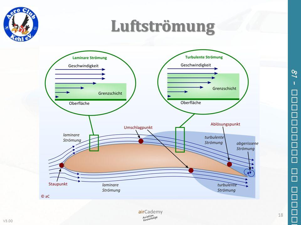 Luftströmung
