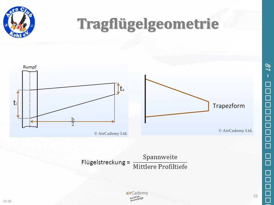 Tragflügelgeometrie Flügelstreckung = Spannweite Mittlere Profiltiefe