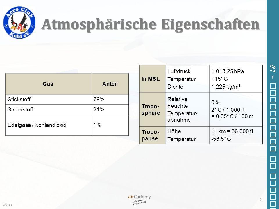Atmosphärische Eigenschaften